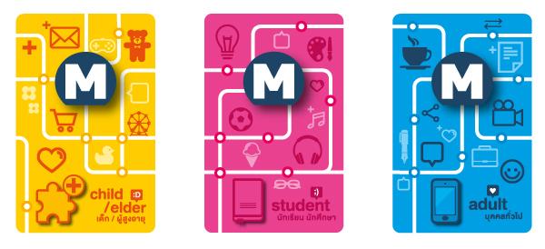 Cartele pentru metrou (portofel electronic).